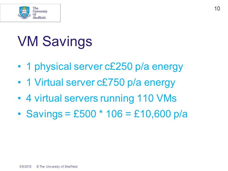 5/9/2015© The University of Sheffield 10 VM Savings 1 physical server c£250 p/a energy 1 Virtual server c£750 p/a energy 4 virtual servers running 110