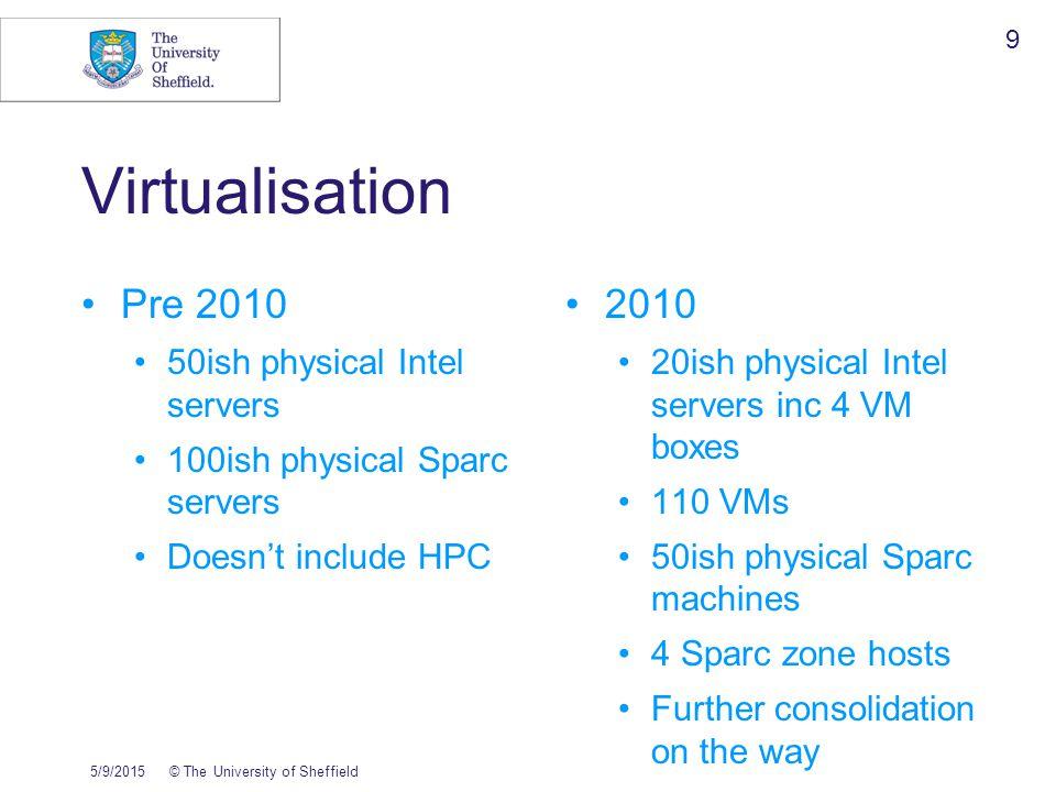 5/9/2015© The University of Sheffield 10 VM Savings 1 physical server c£250 p/a energy 1 Virtual server c£750 p/a energy 4 virtual servers running 110 VMs Savings = £500 * 106 = £10,600 p/a