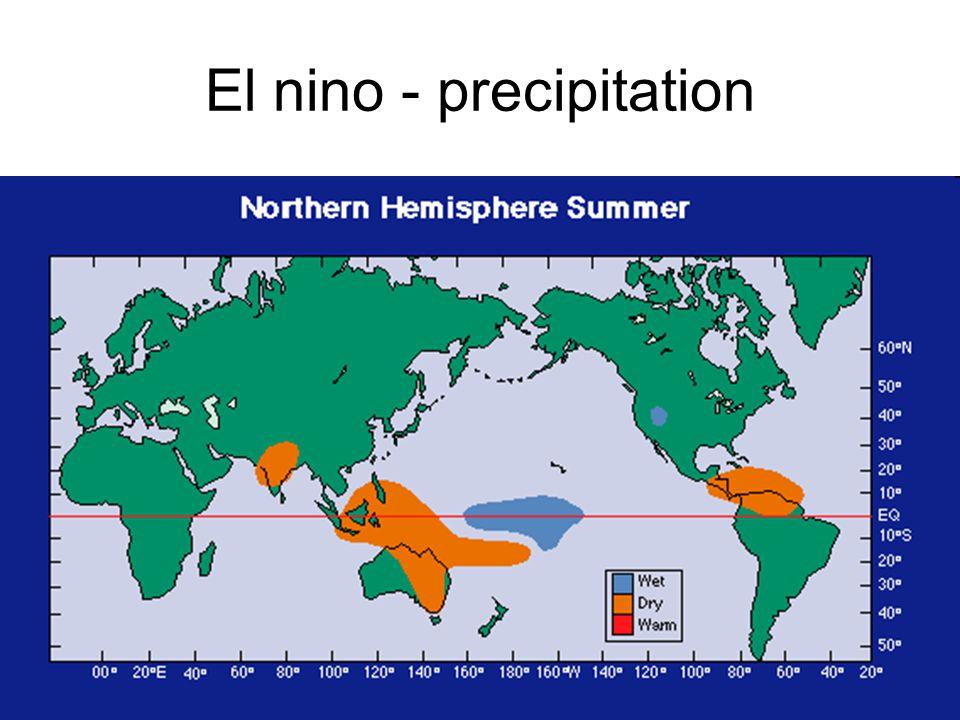 El nino - precipitation
