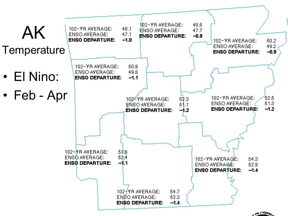 AK Temperature El Nino: Feb - Apr