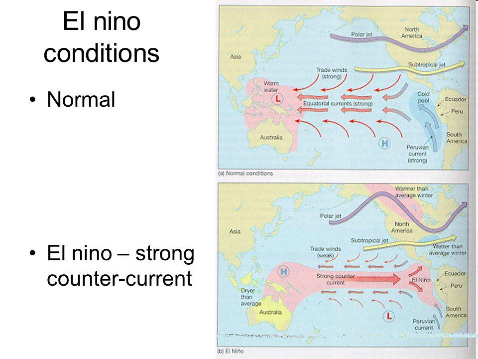 El nino conditions Normal El nino – strong countercurrent