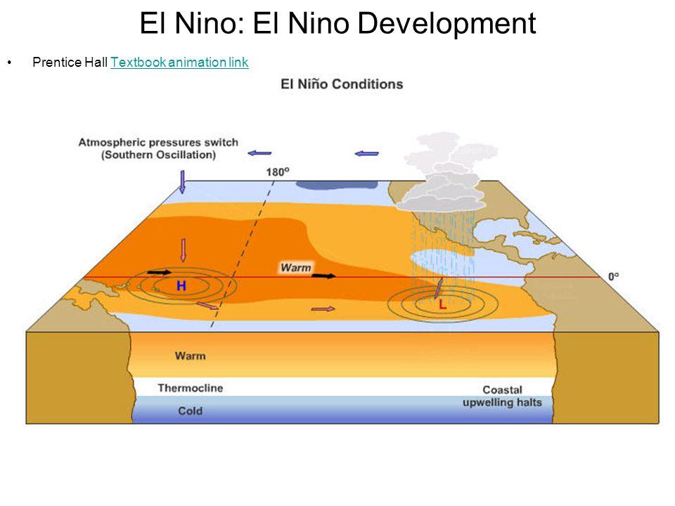 Prentice Hall Textbook animation linkTextbook animation link El Nino: La Nina
