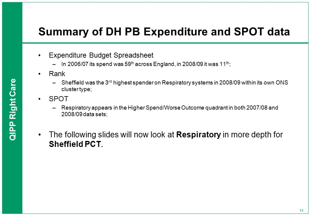 QIPP Right Care 14 Summary of DH PB Expenditure and SPOT data Expenditure Budget Spreadsheet –In 2006/07 its spend was 59 th across England, in 2008/09 it was 11 th ; Rank –Sheffield was the 3 rd highest spender on Respiratory systems in 2008/09 within its own ONS cluster type; SPOT –Respiratory appears in the Higher Spend/Worse Outcome quadrant in both 2007/08 and 2008/09 data sets; The following slides will now look at Respiratory in more depth for Sheffield PCT.