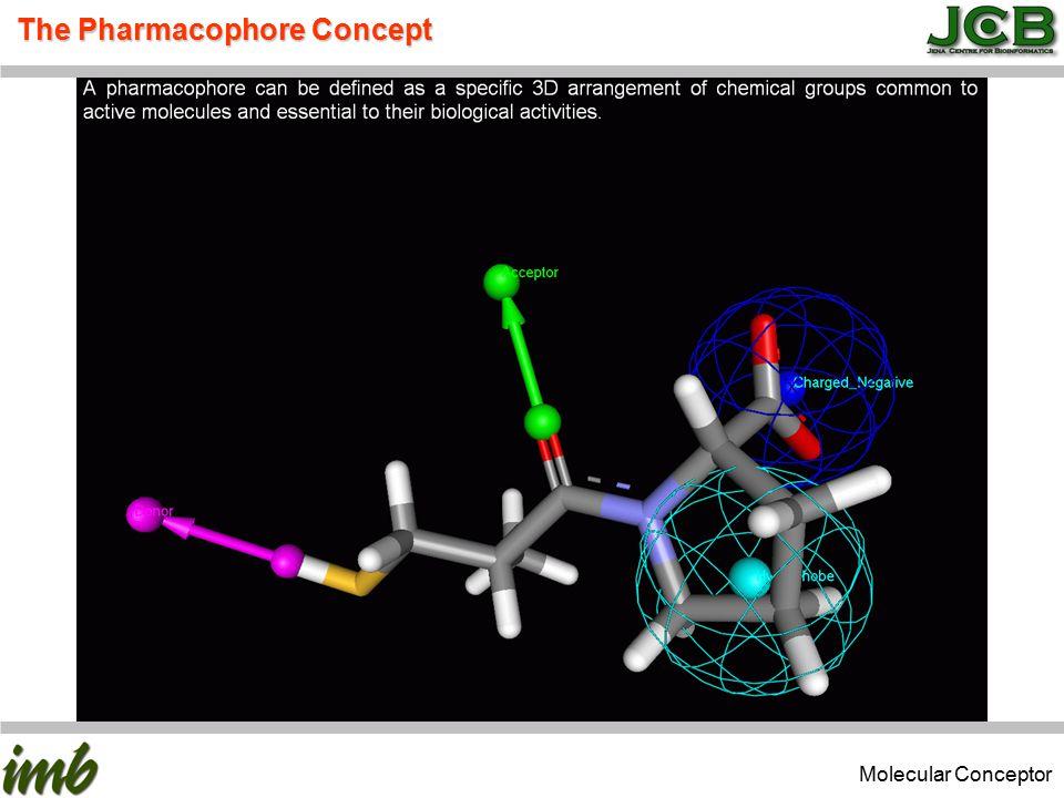 The Pharmacophore Concept Molecular Conceptor