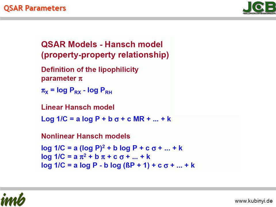 QSAR Parameters www.kubinyi.de