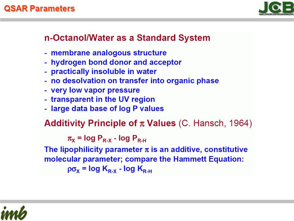 QSAR Parameters