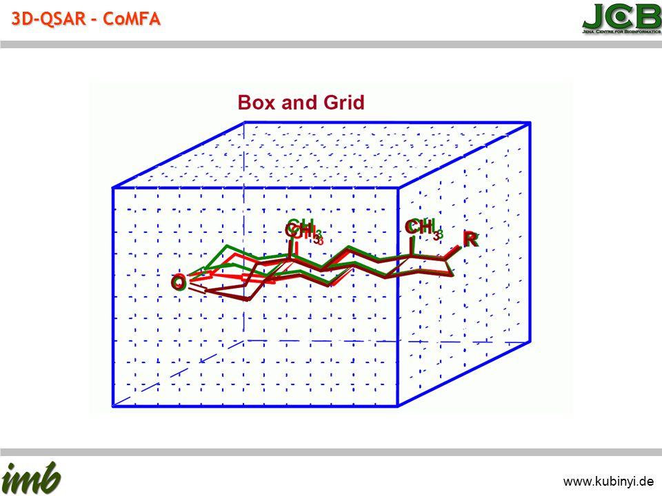 3D-QSAR - CoMFA www.kubinyi.de