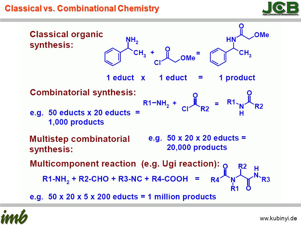 Classical vs. Combinational Chemistry ww.kubinyi.de