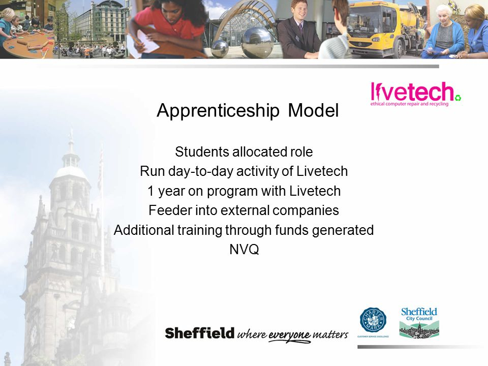 Apprenticeship Model Students allocated role Run day-to-day activity of Livetech 1 year on program with Livetech Feeder into external companies Additi