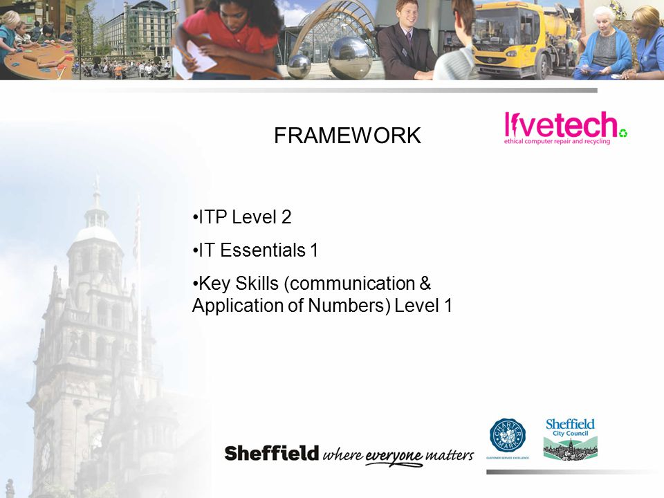 HOW IT WORKS IT Essentials 1 completed in the first eight weeks.