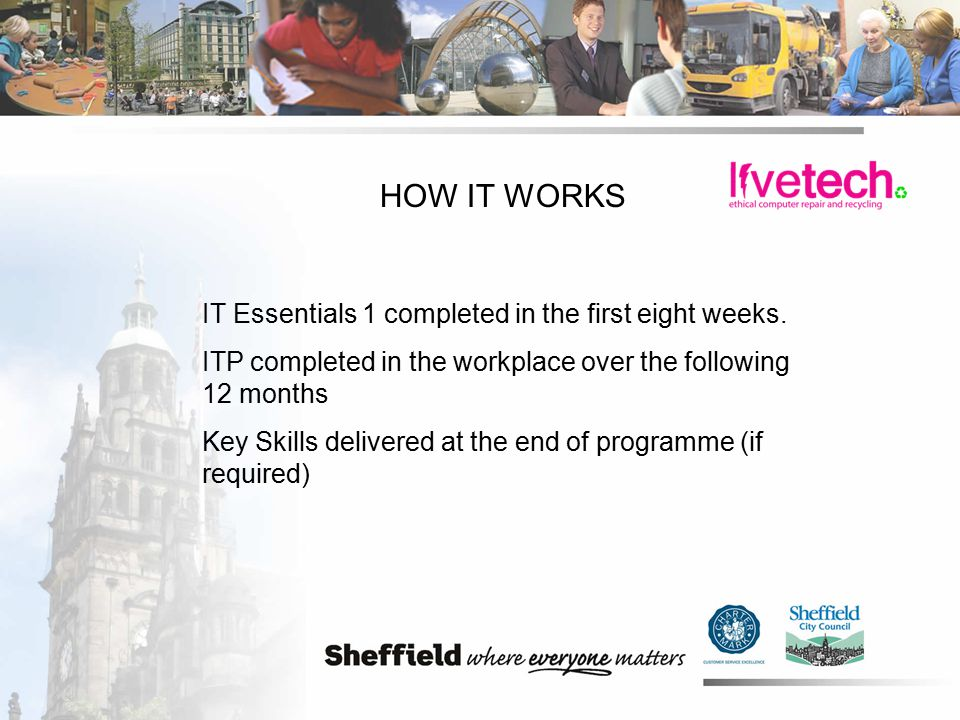 HOW IT WORKS IT Essentials 1 completed in the first eight weeks. ITP completed in the workplace over the following 12 months Key Skills delivered at t