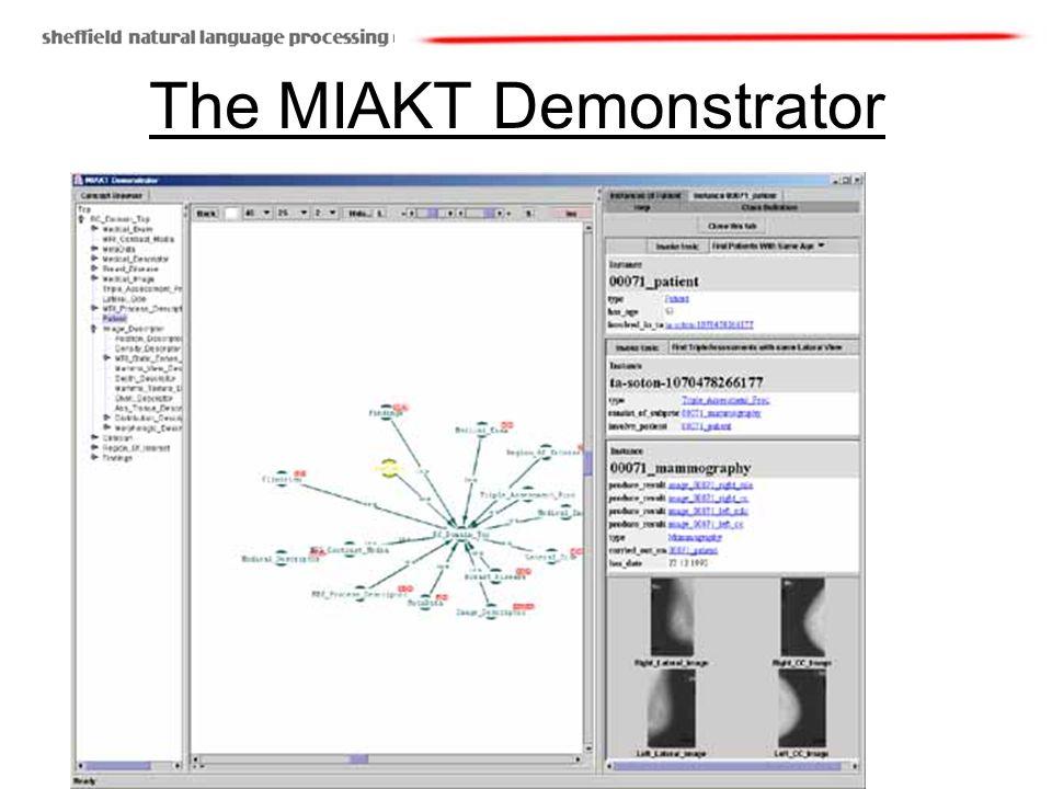 The MIAKT Demonstrator