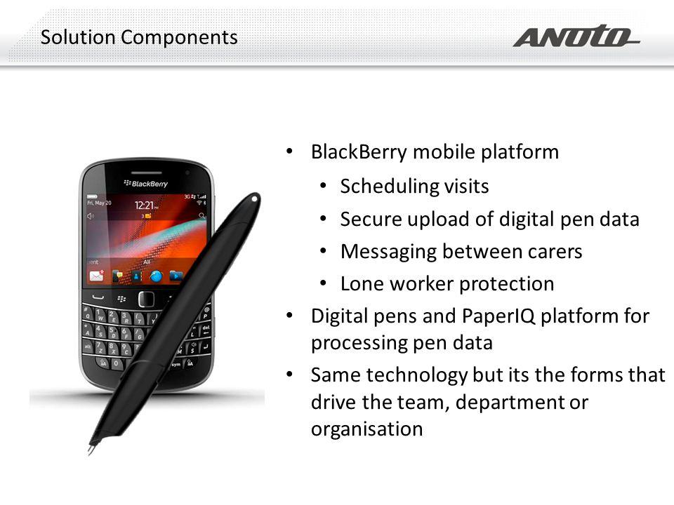 Solution Components BlackBerry mobile platform Scheduling visits Secure upload of digital pen data Messaging between carers Lone worker protection Dig