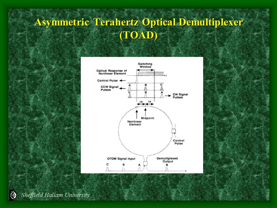 Asymmetric Terahertz Optical Demultiplexer (TOAD) Sheffield Hallam University