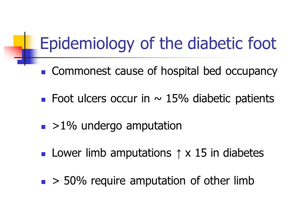 Epidemiology of the diabetic foot Commonest cause of hospital bed occupancy Foot ulcers occur in ~ 15% diabetic patients >1% undergo amputation Lower limb amputations ↑ x 15 in diabetes > 50% require amputation of other limb