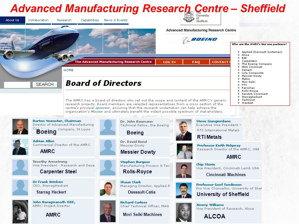 Boeing AMRC Carpenter Steel Starrag Heckert AMRC Messier Dowty Boeing Rolls-Royce RTI Metals ALCOA Cincinnati Machines University of Sheffield Dassault-Catia Mori Seiki Machines Advanced Manufacturing Research Centre – Sheffield
