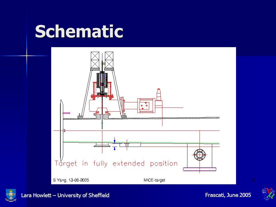 Lara Howlett – University of Sheffield Frascati, June 2005 Schematic