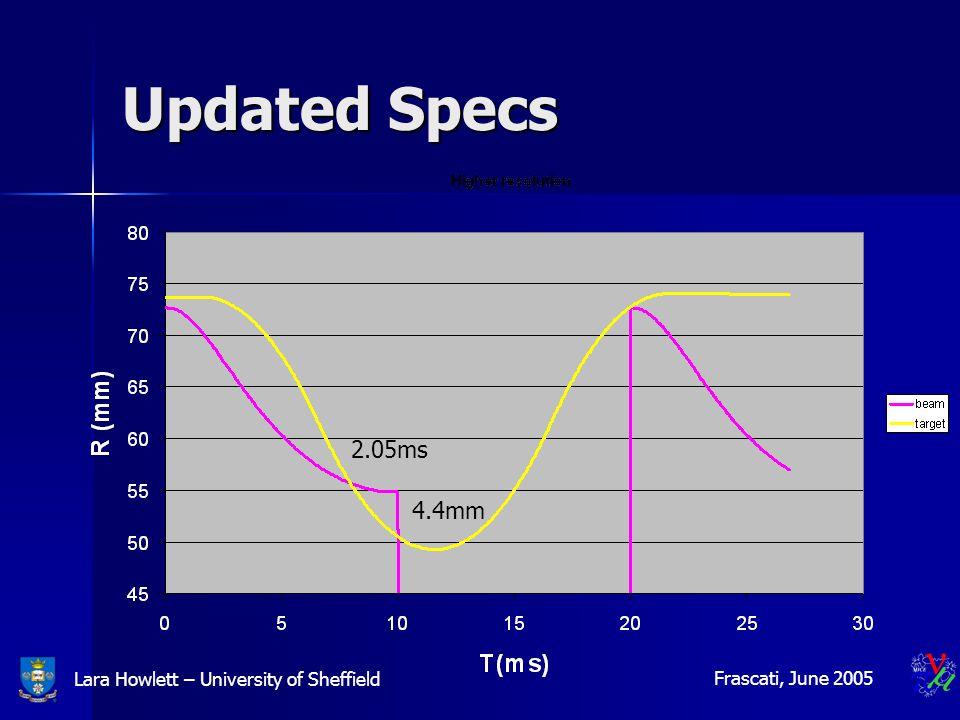 Lara Howlett – University of Sheffield Frascati, June 2005 Updated Specs 4.4mm 2.05ms