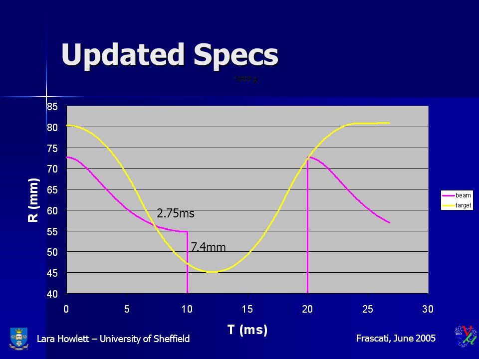Lara Howlett – University of Sheffield Frascati, June 2005 Updated Specs 7.4mm 2.75ms