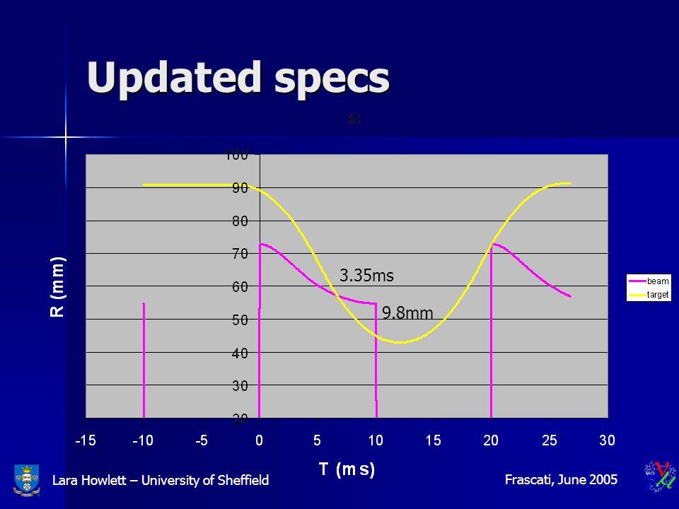 Lara Howlett – University of Sheffield Frascati, June 2005 Updated specs 9.8mm 3.35ms