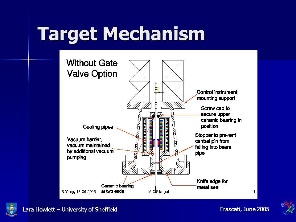 Lara Howlett – University of Sheffield Frascati, June 2005 Target Mechanism
