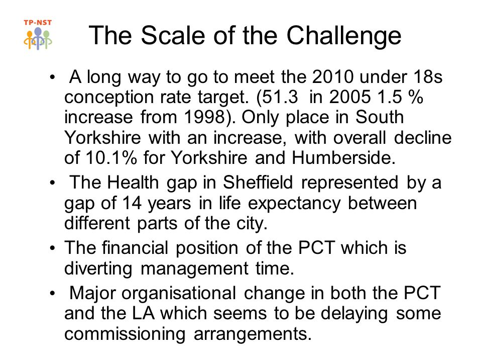 The Scale of the Challenge A long way to go to meet the 2010 under 18s conception rate target.
