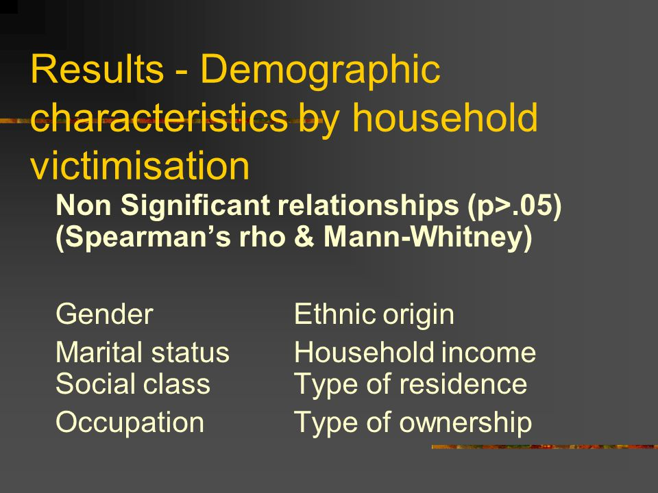 Results - Demographic characteristics by household victimisation Non Significant relationships (p>.05) (Spearman's rho & Mann-Whitney) GenderEthnic origin Marital statusHousehold income Social class Type of residence OccupationType of ownership