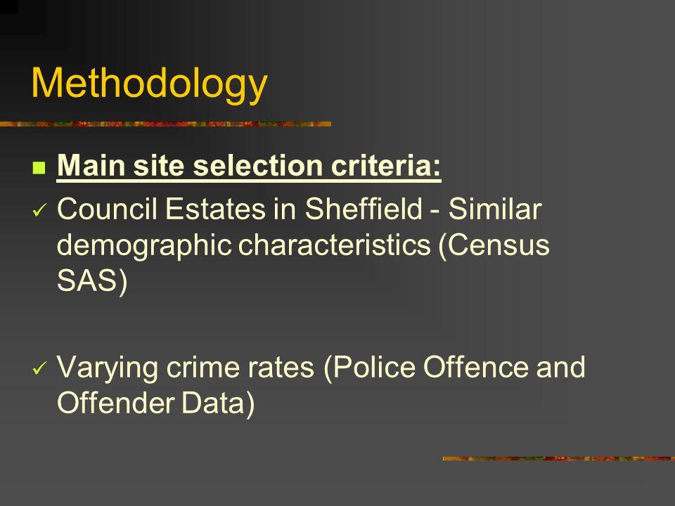 Methodology Main site selection criteria: Council Estates in Sheffield - Similar demographic characteristics (Census SAS) Varying crime rates (Police