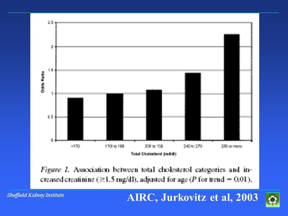 AIRC, Jurkovitz et al, 2003