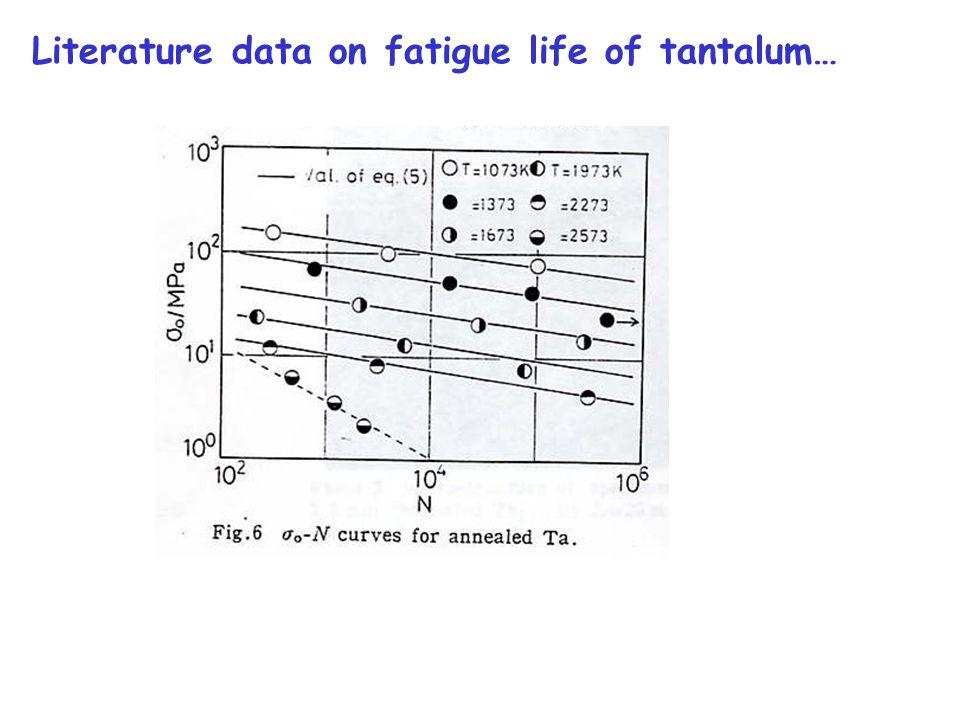 Literature data on fatigue life of tantalum…