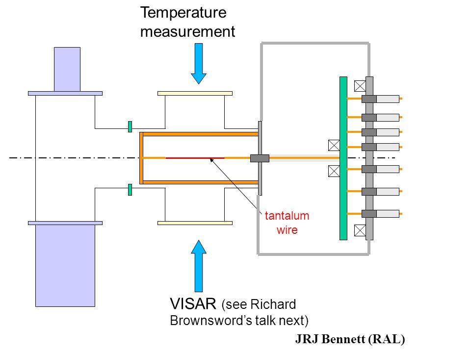 tantalum wire Temperature measurement VISAR (see Richard Brownsword's talk next) JRJ Bennett (RAL)