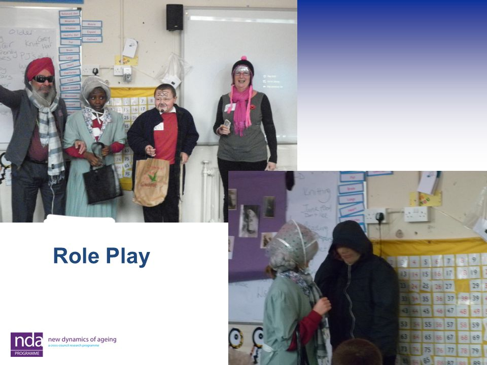 Role Play Copyrighted Material: NEEC, Sheffield, 16 – 18 January 2013