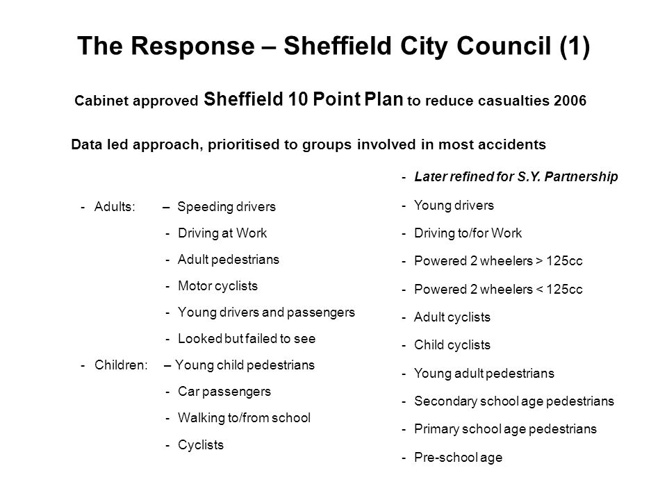 The Response – Sheffield City Council (1) -Adults: – Speeding drivers -Driving at Work -Adult pedestrians -Motor cyclists -Young drivers and passengers -Looked but failed to see -Children: – Young child pedestrians -Car passengers -Walking to/from school -Cyclists Cabinet approved Sheffield 10 Point Plan to reduce casualties 2006 Data led approach, prioritised to groups involved in most accidents -Later refined for S.Y.