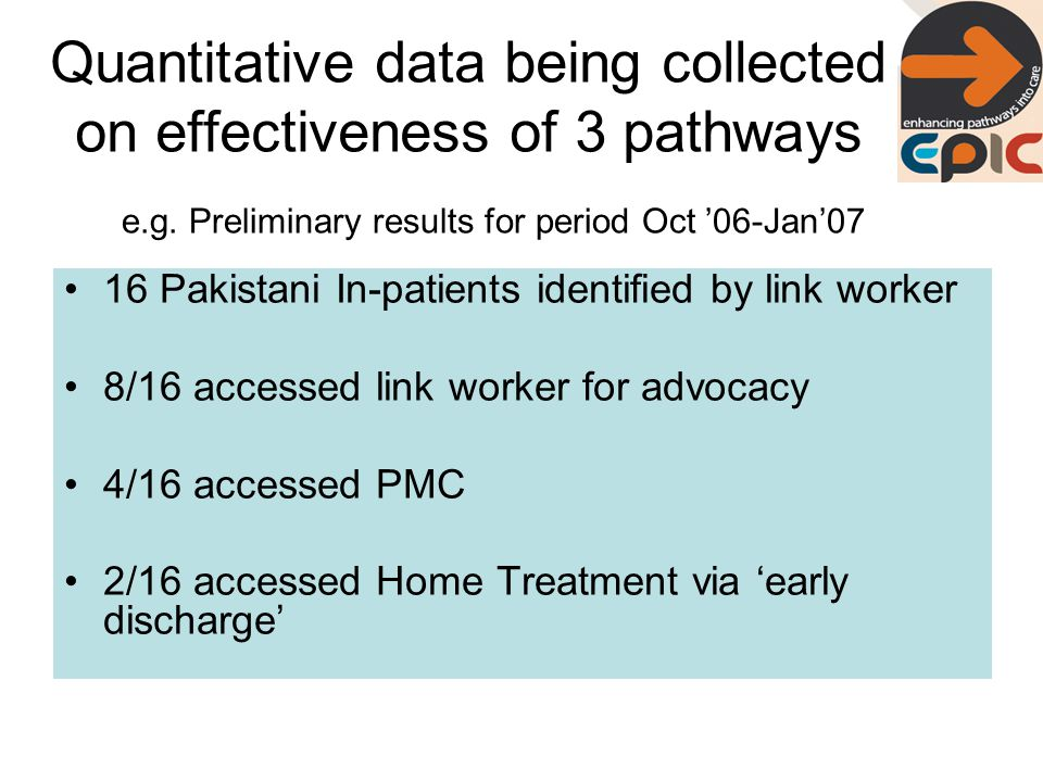 Quantitative data being collected on effectiveness of 3 pathways 16 Pakistani In-patients identified by link worker 8/16 accessed link worker for advocacy 4/16 accessed PMC 2/16 accessed Home Treatment via 'early discharge' e.g.