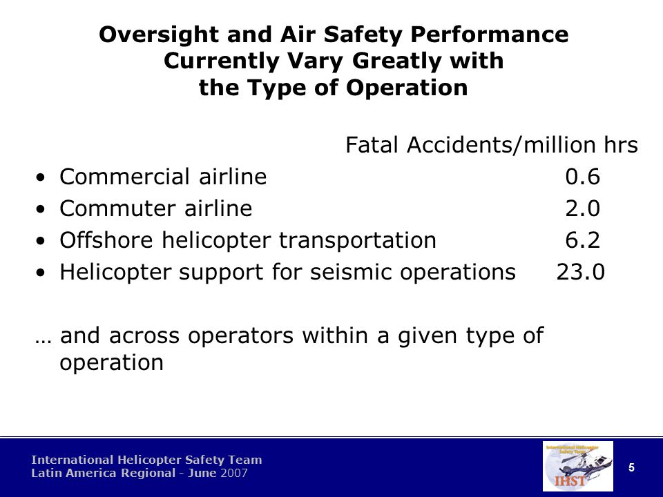 5 International Helicopter Safety Team Latin America Regional - June 2007 Oversight and Air Safety Performance Currently Vary Greatly with the Type of Operation Fatal Accidents/million hrs Commercial airline0.6 Commuter airline2.0 Offshore helicopter transportation6.2 Helicopter support for seismic operations 23.0 … and across operators within a given type of operation