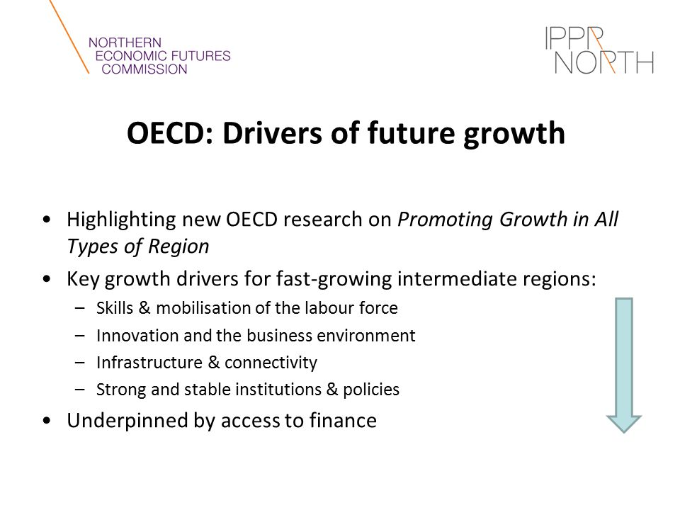 OECD: Drivers of future growth Highlighting new OECD research on Promoting Growth in All Types of Region Key growth drivers for fast-growing intermediate regions: –Skills & mobilisation of the labour force –Innovation and the business environment –Infrastructure & connectivity –Strong and stable institutions & policies Underpinned by access to finance