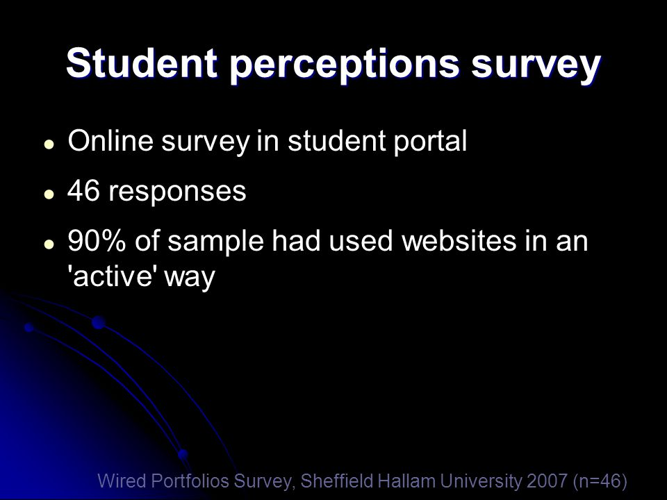 (n=366) Student perceptions survey ● Online survey in student portal ● 46 responses ● 90% of sample had used websites in an active way Wired Portfolios Survey, Sheffield Hallam University 2007 (n=46)