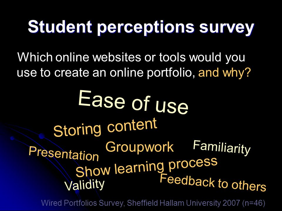 Student perceptions survey Which online websites or tools would you use to create an online portfolio, and why? Ease of use Storing content Groupwork