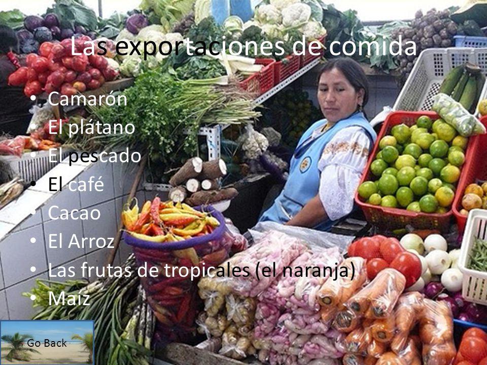 Las exportaciones de comida Camarón El plátano El pescado El café Cacao El Arroz Las frutas de tropicales (el naranja) Maíz Go Back