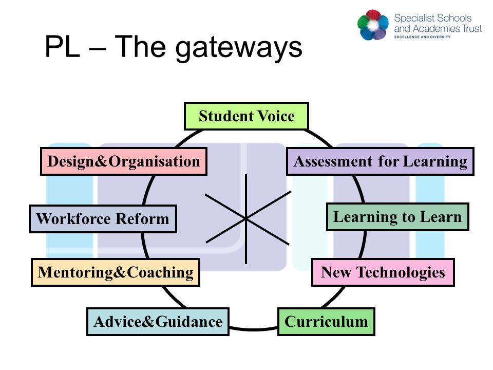 A.Establishing and managing pathways at KS4 B.Wider qualification choice at KS4 C.