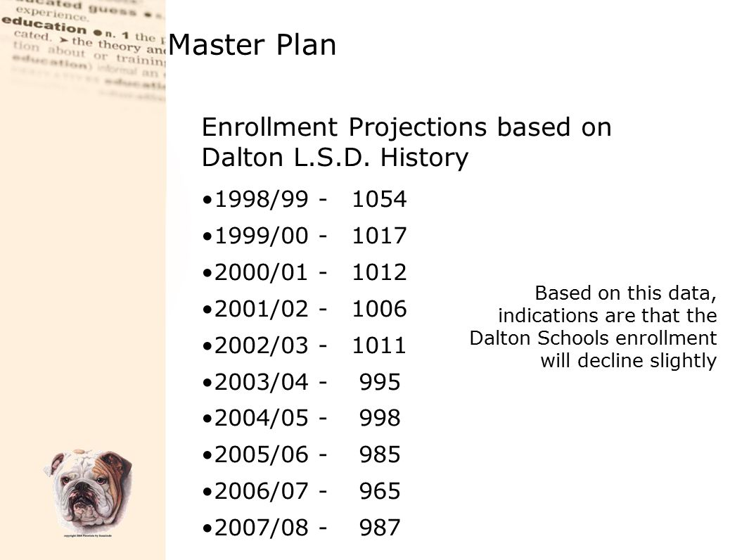 Master Plan Enrollment Projections based on Dalton L.S.D. History 1998/99 - 1054 1999/00 - 1017 2000/01 - 1012 2001/02 -1006 2002/03 -1011 2003/04 - 9