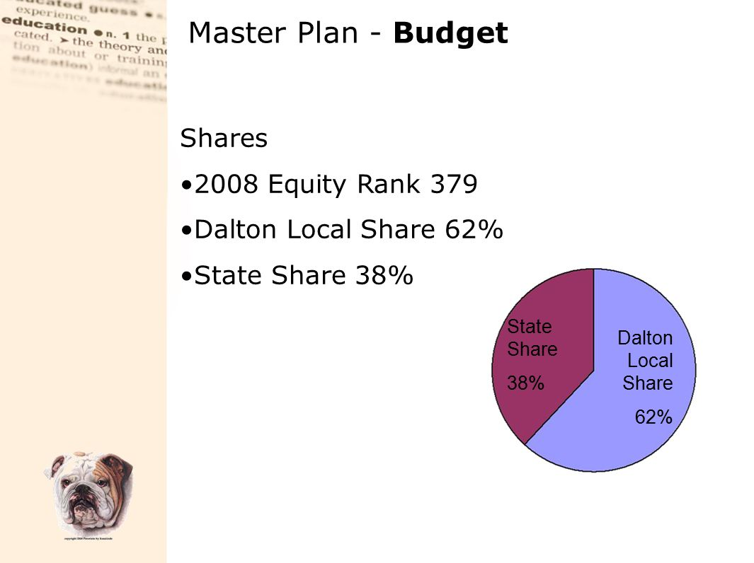 Master Plan - Budget Shares 2008 Equity Rank 379 Dalton Local Share 62% State Share 38% Dalton Local Share 62% State Share 38%
