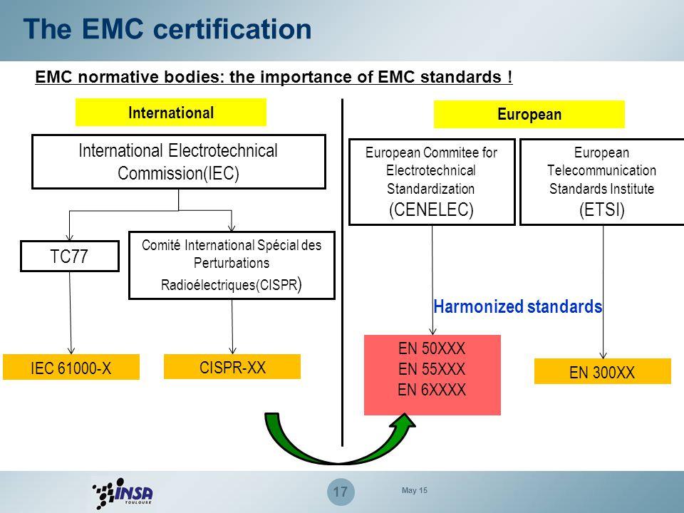 17 International European International Electrotechnical Commission(IEC) TC77 Comité International Spécial des Perturbations Radioélectriques(CISPR )