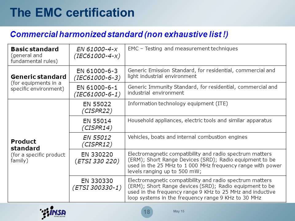 Commercial harmonized standard (non exhaustive list !) Basic standard (general and fundamental rules) EN 61000-4-x (IEC61000-4-x) EMC – Testing and me