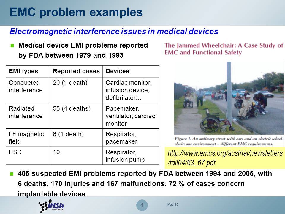 4 http://www.emcs.org/acstrial/newsletters /fall04/63_67.pdf EMC problem examples Electromagnetic interference issues in medical devices EMI typesRepo