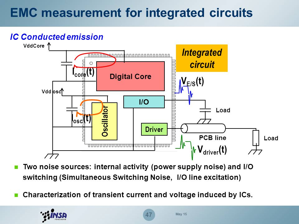 48 EMC measurement for integrated circuits « Local » ground IC Conducted emission - IEC 61967-4 –1 ohm / 150 ohms method IC PCB Decoupling RF current Conducted emission is produced by RF current induced by IC activity.