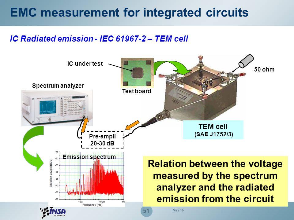 51 IC Radiated emission - IEC 61967-2 – TEM cell TEM cell (SAE J1752/3) IC under test Emission spectrum Spectrum analyzer Pre-ampli 20-30 dB Test boar