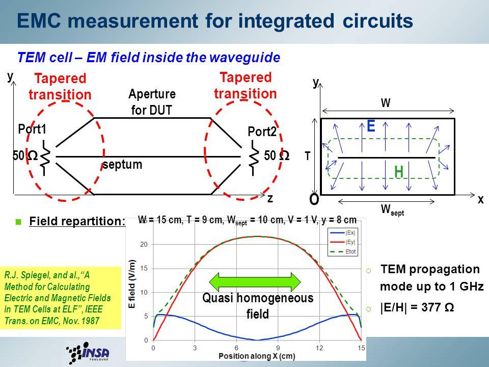 52 TEM cell – EM field inside the waveguide septum Aperture for DUT Port1 Port2 50 Ω y z y x Tapered transition E H O Field repartition: Quasi homogen