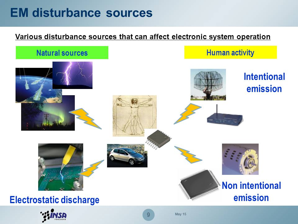 9 Various disturbance sources that can affect electronic system operation Natural sources Human activity Intentional emission Non intentional emission