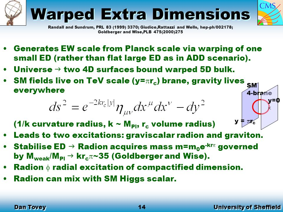 University of Sheffield Dan Tovey 13 TeV -1 Scale ED Usual 4D + Small (TeV -1 ) EDs + Large EDs (>>TeV -1 ) SM Fermions on 3-brane, SM gauge bosons on